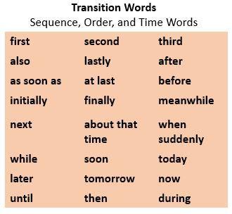 Advanced essay phrases